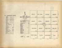 Index Map, Gratiot County 1955